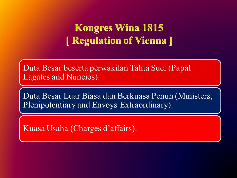 [ Regulation of Vienna ]